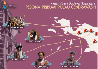 Warta Budaya: Pesona Pribumi Pulau Cendrawasih