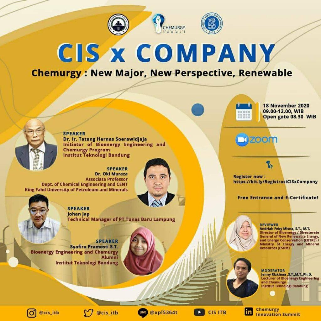 CIS x Company. Chemurgy: New Major, New Perspective, Renewable