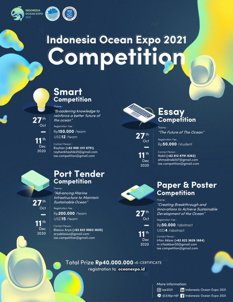Indonesia Ocean Expo 2021: Smart, Essay, Port Tender, Paper, & Poster Competition