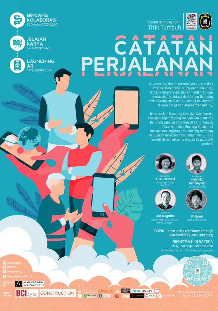Gaung Bandung 2020, Titik Tumbuh: Catatan Perjalanan